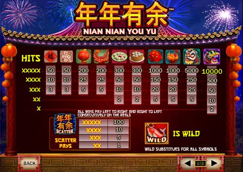 nian-nian-you-yu-screen-kec