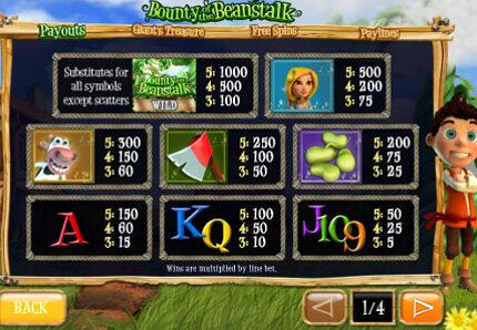 bounty-and-the-beanstalk-screen-ehe