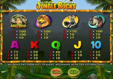 jungle-bucks-screen-r7h