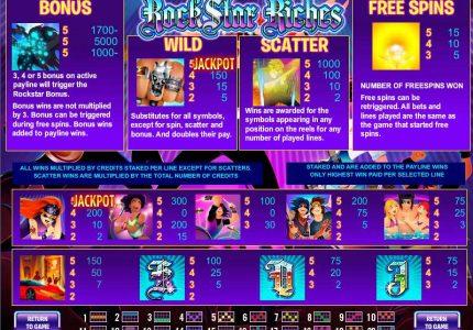 rockstar-riches-screen-kmm