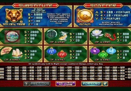 lucky-tiger-screen-589
